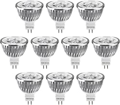 Dimmable LED MR16 Light Bulb 60° Spotlight for Recessed Track Accent Lighting 12V Low Voltage 4W (50W Halogen Equiv.) GU5....
