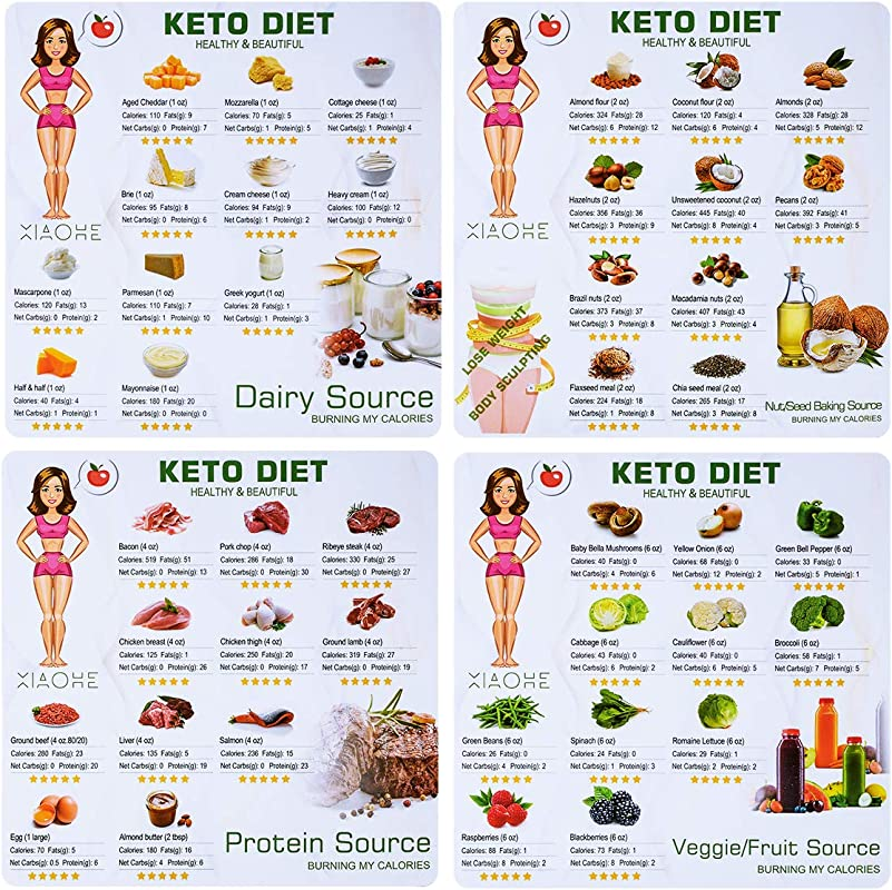Keto Diet Magnetic Cheat Sheet Cookbook Recipes Food Ingredients Magnets Quick Guide Reference Charts For A Healthy Ketogenic Lifestyle Multicolor