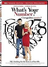 What's Your Number? / C'est quoi ton numéro ? (Bilingual)