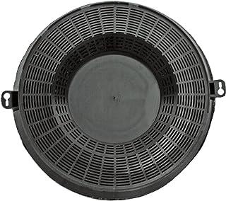 Filtro para ventilador de extractor de cocina de Spares2go, para cocinas y extractores de IKEA (pack de 1 o 2) 1 filtro