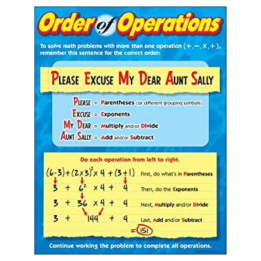 """TREND enterprises, Inc. Order of Operations Learning Chart, 17"""" x 22"""""""