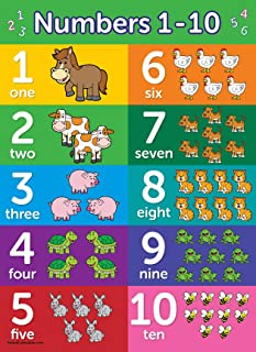 Numbers 1-10 Poster Chart - LAMINATED 18 x 24 - Double Sided Poster