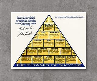 john wooden pyramid of success framed