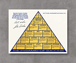 Kai'Sa John Wooden Autograph Replica Print - Pyramid of Success Poster Art Print Posters,18''×24'' Unframed Poster Print