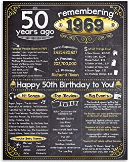 Best 50th birthday poster Reviews