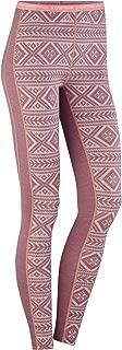 Kari Traa Women's Floke Base Layer Bottoms - Thermal Pants