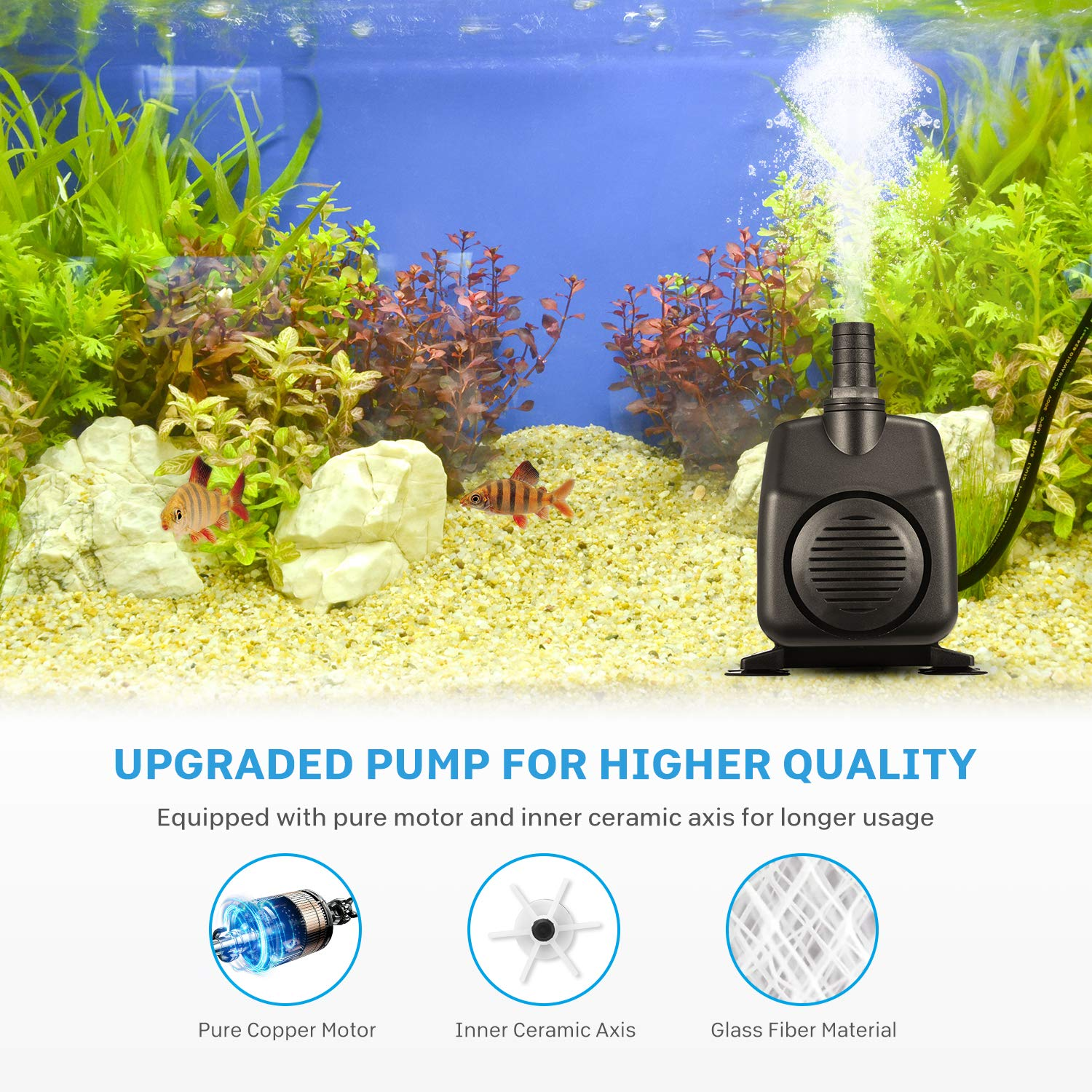 Homasy 920GPH Submersible Pump(60W, 3500L/H), Ultra Quiet Fountain Water Pump with 10ft High Lift, 3 Nozzles, 5.9ft Power Cord for Aquarium, Fish Tank, Pond, Hydroponics, Statuary, Blue