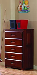 Best american furniture dressers Reviews