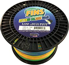 Fins Spectra 2400-Yards Multi Colored Metered Fishing Line