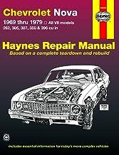 Chevrolet Nova V8 (69-79) Haynes Repair Manual (Haynes Repair Manuals)