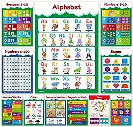 Best kindergarten posters for classrooms