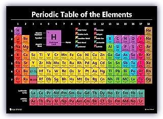 Periodic table science poster LAMINATED new 2021 chart teaching elements classroom BLACK decoration premium educators atom...