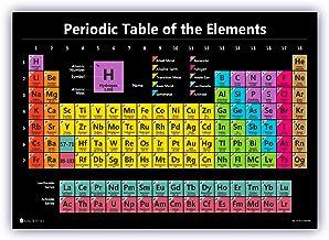 Tabla periódica cartel científico LAMINADO gráfico enseñ