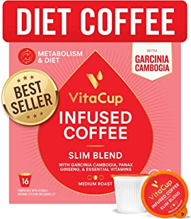 VitaCup Slim Blend Coffee Pods 16ct | Diet & Metabolism | Garcinia & Ginseng |..