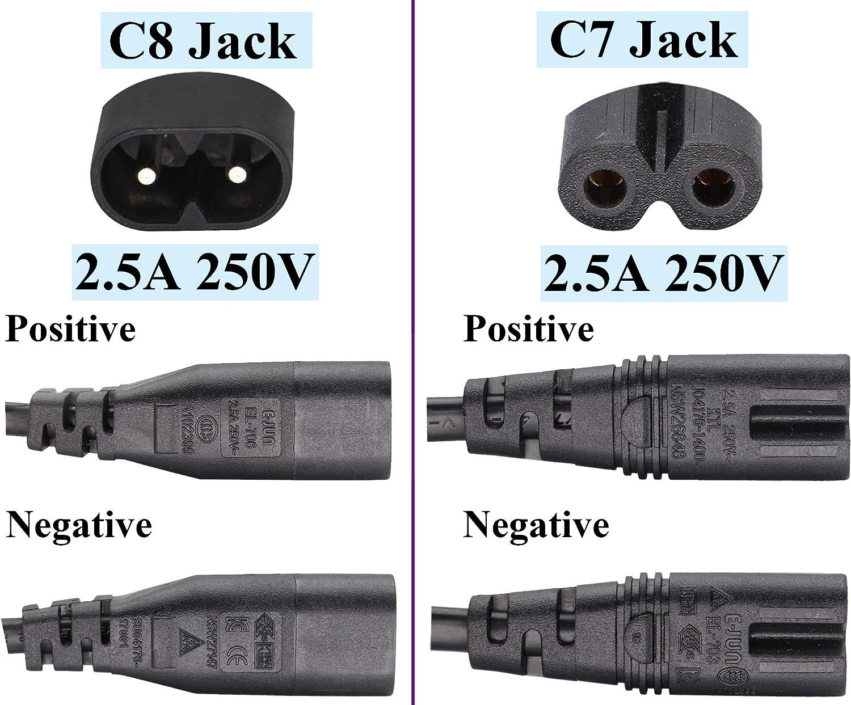 2 Pack AAOTOKK 30cm C/âble Adaptateur Secteur IEC 320 C14 vers C5 10A 125V IEC 3Pole Male vers Mickey Mouse 3Pole Female Power Adapter,C5 vers C14 AC Converter pour Mickey Mouse Laptop Converter