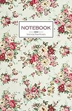 Best cath kidston notebook Reviews