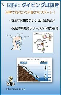 図解:ダイビング耳抜き: 安全なダイビングを楽しむために