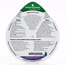 ADD/ADHD Wheel