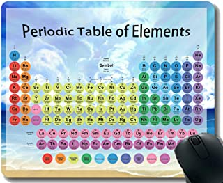 Best where can i buy a periodic table of elements Reviews