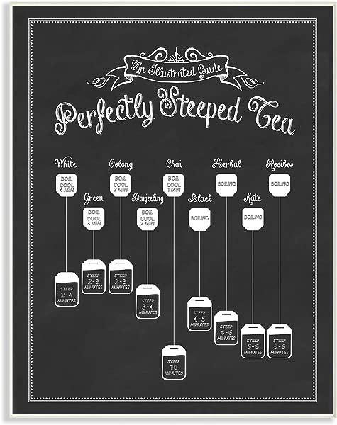 Stupell Industries 完美浸泡过的茶黑板复古标志壁板 10X15 多色