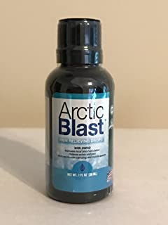 Arctic Blast Pain Relieving Drops with DMSO Increases Local Blood Circulation