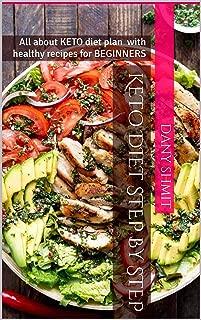 Best halal keto recipes Reviews