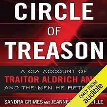Best circle of treason movie Reviews