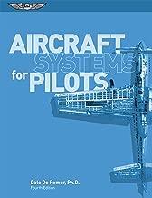 Best the pilot system Reviews