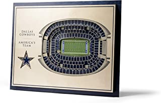 Best dallas cowboys stadium replica Reviews