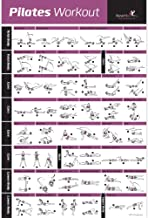 NewMe Fitness Pilates MAT Exercise Series Poster – Easy to Follow Mat Sequence - Joseph Pilates Return to Life Exercises - 20