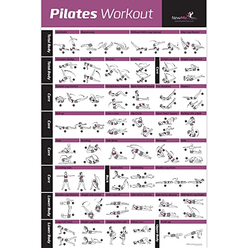 picture regarding Bikram Yoga Poses Chart Printable named Yoga Poses Chart: