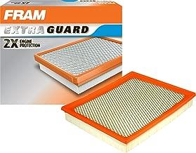 FRAM CA7440 Extra Guard Plastisol Air Filter