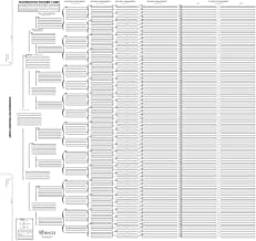 TreeSeek 15 Generation Pedigree Chart | Blank Genealogy Forms for Family History and Ancestry Work