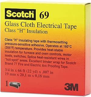 Best scotch glass tape Reviews