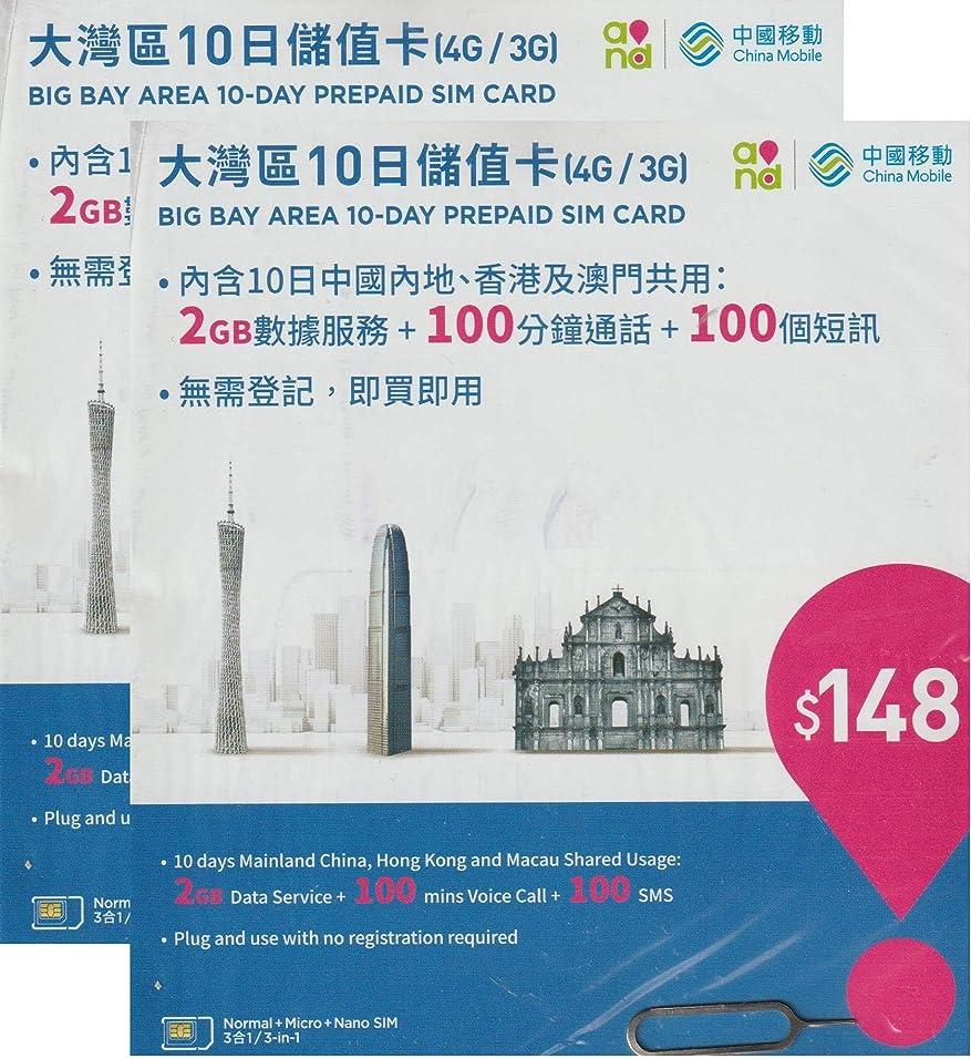 一不適別々に[中国移動香港]中国全土 香港 澳門 (マカオ) 3GB(FUP->128kbps) 4G/3G 10日間+1日 大湾区 データ通信SIMカード 100分通話+100通SMS付き[香港電話番号] (2枚)