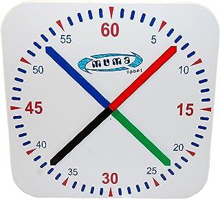 MuMa contasecondi Stopwatch mural verre 100x 100cm Big 4aiguilles colorées