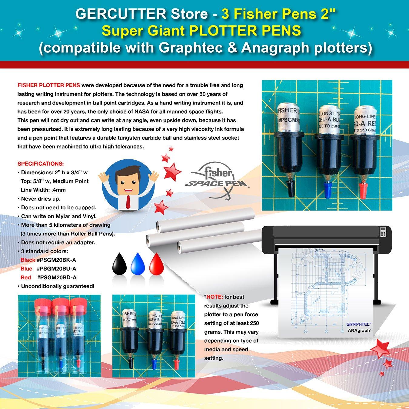 gercutter Store – 3 Fisher 2