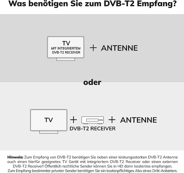 OEHLBACH Scope Flat D1C17232 Aktive DVB-T/T2 Flachantena Innenbereich Blanco