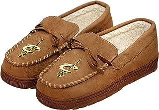 Best cleveland cavaliers shoes Reviews
