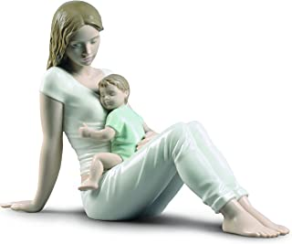 Lladro A Mothers Love 2018 9336