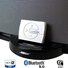 Best homespot nfc-enabled bluetooth audio receiver for sound system Reviews