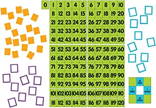 Dowling Magnets Magnet Math Magnetic Demonstration (0 to 120 Chart)