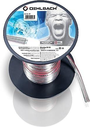 oehlbach silber lautsprecherkabel 2X 2,50mm² 10M 线轴透明