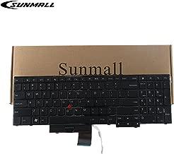 lenovo e530 keyboard replacement