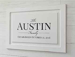 Personalized Last Name Raised Panel Cabinet Door Sign Established Plaque