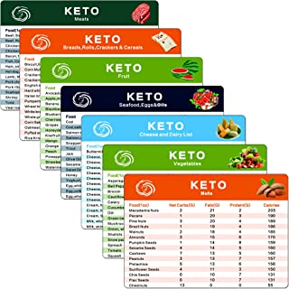 Keto Diet Guide, Keto Cheat Sheet Magnets,7 Pcs Ketogenic Diet Quick Guide Fridge Magnet Reference Charts for Keto Foods,Weight Loss, Keto Snacks,Including Meat & Nuts, Fruits, Vegetables and More