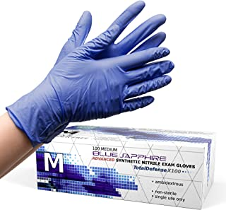 Itrile Gloves