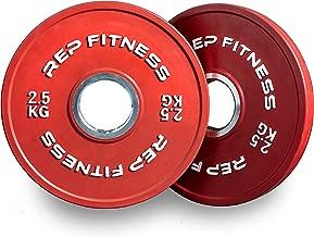Best weight plates kg Reviews