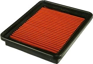 FRAM PPA7344 Air Hog Panel Filter
