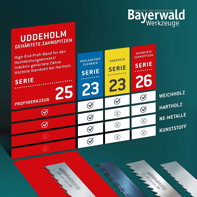 3380 x 13 x 0.5 x 14 // Holz Einhell NE-Metalle Metabo uvm. Bayerwald Werkzeugstahl Bands/ägeblatt Kunststoff d/ünne Bleche//S/ägeband passend f/ür Elektra Beckum